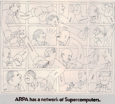Very early pictorial map advertisement for Digital Equipment Corporation, D.E.C. 10 Supercomputer a key part of the ARPA network.